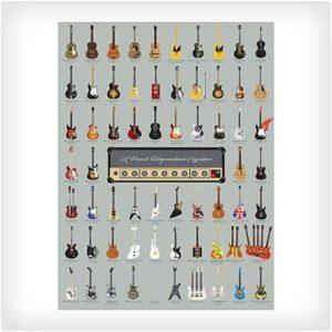 Постер с гитарами вошедшими в историю рок-музыки