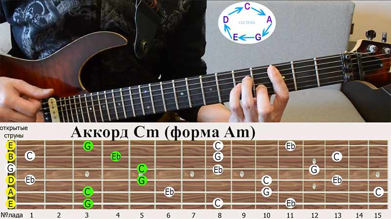аккордовая форма ЛЯ-минор