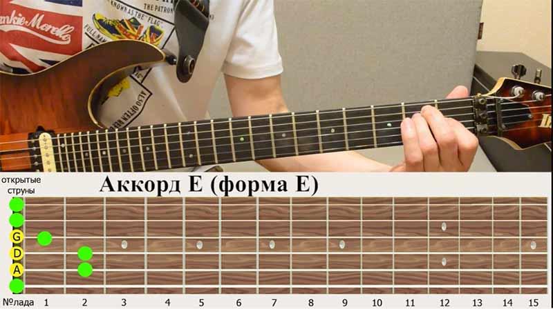 "аккорд МИ-мажор(E) в аккордовой форме ""МИ"""