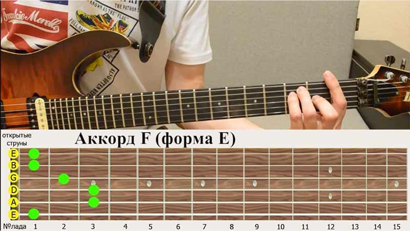 не любимый всеми новичками аккорд ФА-мажор(F), который играется с баррэ на первом ладу
