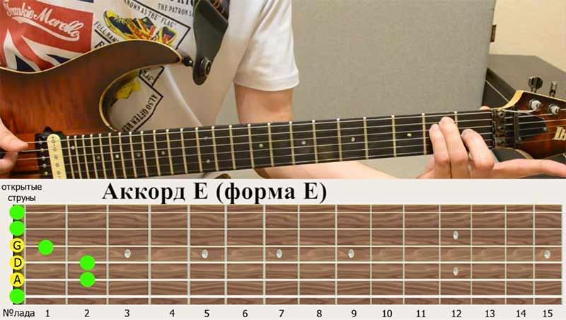 """Если откинуть баррэ, то вы увидите сходство, вот наш аккорд """"МИ""""(E)"""