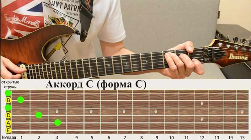 А что же такое аккордовая форма? Аккордовая форма это определённая конструкция, прижатые нами определённые струны на определённых ладах. В данном случае это 5-я прижата на 3-ем ладу, 4-я на 2-ом и 2-я на 1-ом. С помощью этой аккордовой формы мы можем прижать любой другой мажорный аккорд.