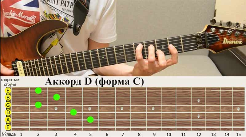 "аккорд РЕ-мажор в аккордовой форме ""ДО"""