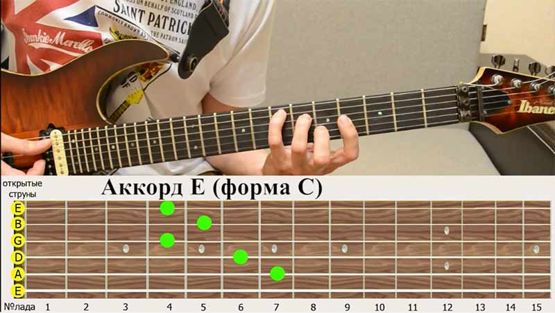 "аккорд МИ-мажор в аккордовой форме ""ДО"""