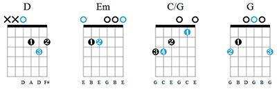 Сплин - Выхода нет - оригинальные аккорды для гитары без баррэ